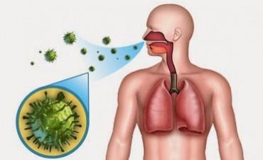 Recomendaciones preventivas contra Infección Respiratoria Aguda
