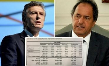 La Cámara Nacional Electoral difundió resultado del escrutinio definitivo: 37.08% Scioli - 34.15% Macri